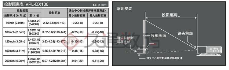 8米hd d-sub15芯电缆*1,电源线*1,镜头盖*1,使用说明书*1,保修卡*1